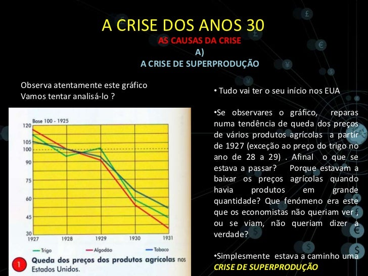 A CRISE DOS ANOS 30                                  AS CAUSAS DA CRISE                                           A)      ...