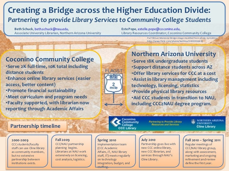Creating a Bridge across the Higher Education Divide: <br />Partnering to provide Library Services to Community College St...