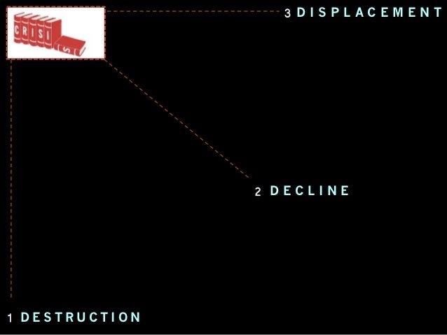 2 DECLINE
