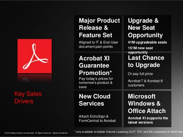 adobe acrobat 9 for windows 7 free