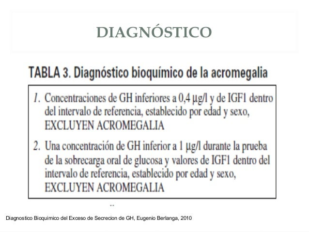 Test Sobrecarga Oral Glucosa Acromegalia - Chungcuso3luongyen
