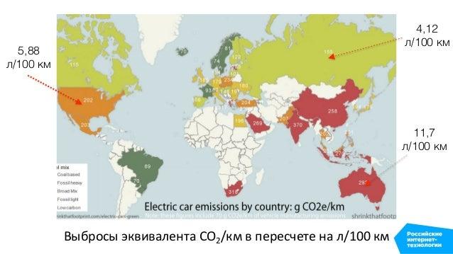 И еще • 1 зарядка электровелосипеда = 3,5 р • 1 зарядка Lada Ellada = 80,5 р • 1 зарядка Tesla Model S P90D = 315 р • а на...