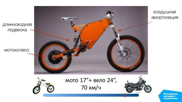 Скорость/мощность/вес 5 кг 10 кг 15 кг 20 кг 1500 Вт 3000 Вт 4500 Вт 6000 Вт долгосрочная скорость, км/ч 10 20 30 40 50 60...