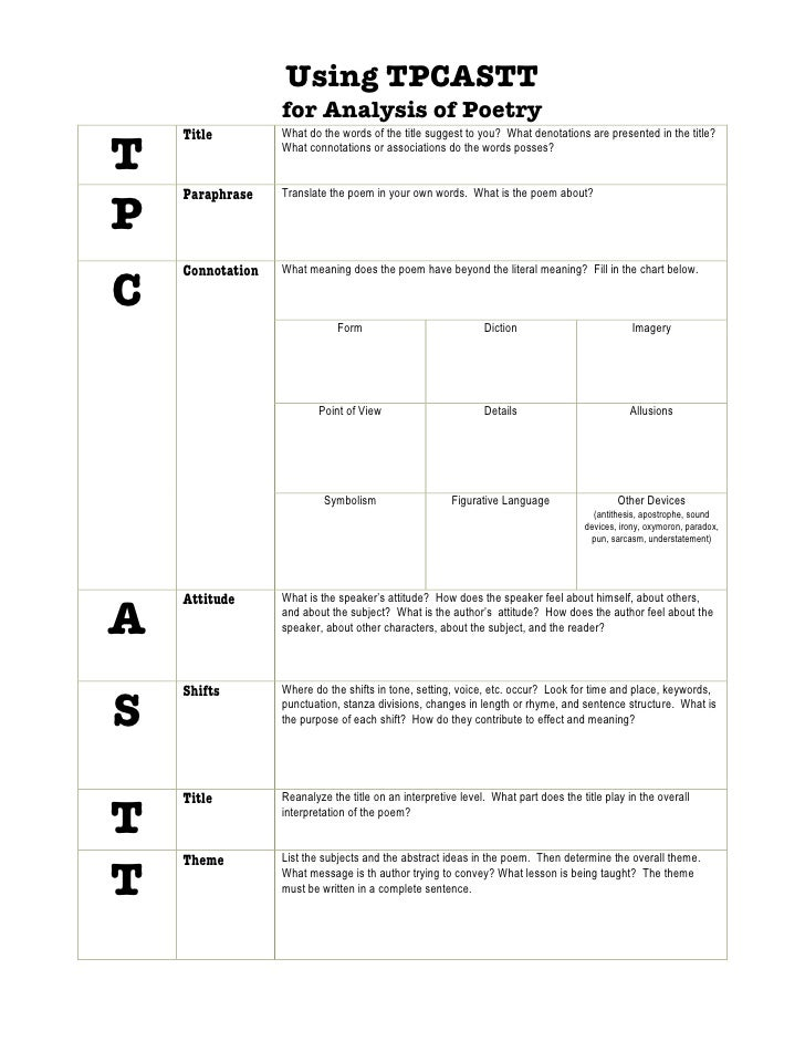 Using TPCASTT                  for Analysis of PoetryT    Title         What do the words of the title suggest to you? Wha...