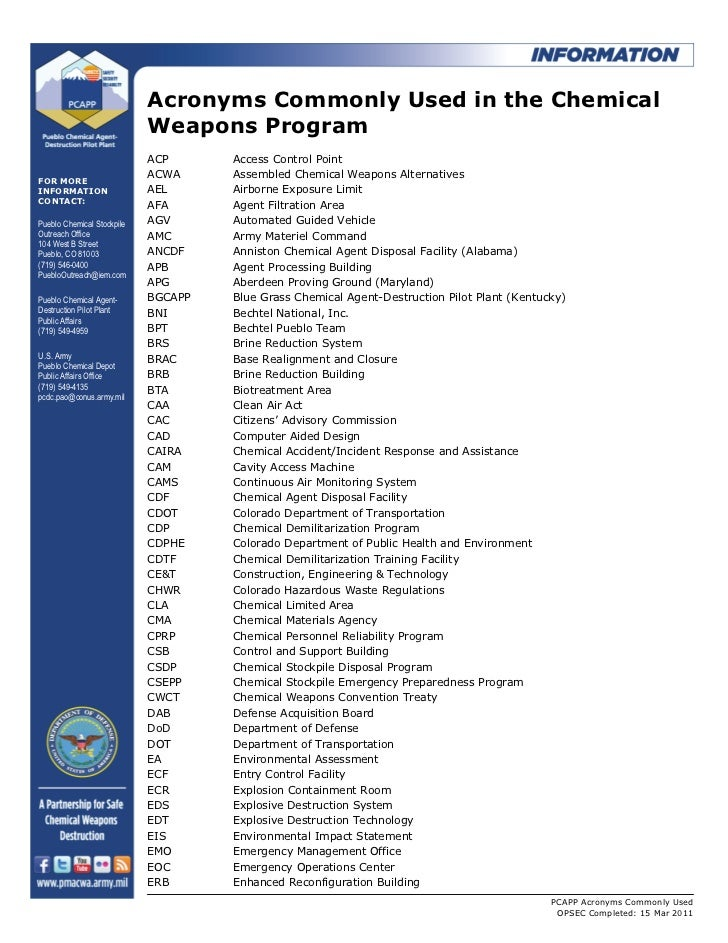 Acronyms Commonly Used in the Chemical                            Weapons Program                            ACP      Acce...