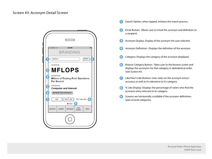 iPhone App Wireframes- Acronym Search Tool  Slide 3