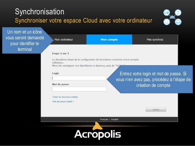 Synchronisation Synchroniser votre espace Cloud avec votre ordinateur Un nom et un icône vous seront demandé pour identifi...