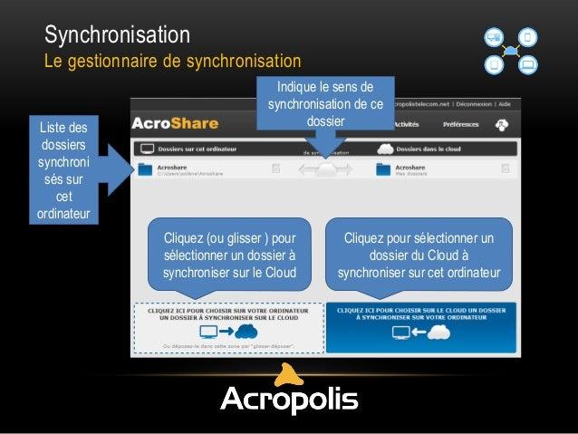 Synchronisation Le gestionnaire de synchronisation Cliquez (ou glisser ) pour sélectionner un dossier à synchroniser sur l...