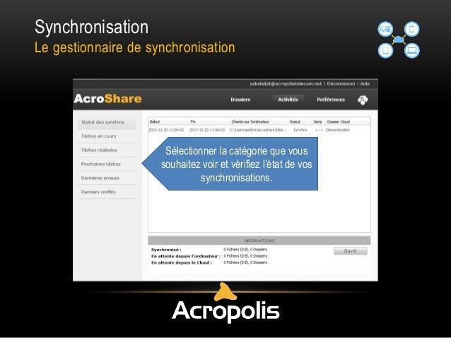 Synchronisation Le gestionnaire de synchronisation Sélectionner la catégorie que vous souhaitez voir et vérifiez l'état de...