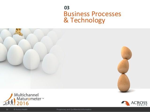 ProprietaryandConfiden/alInforma/on©AcrossHealth10 03 BusinessProcesses &Technology