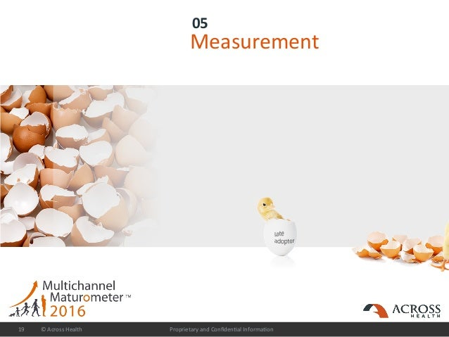 ProprietaryandConfiden/alInforma/on©AcrossHealth19 05 Measurement