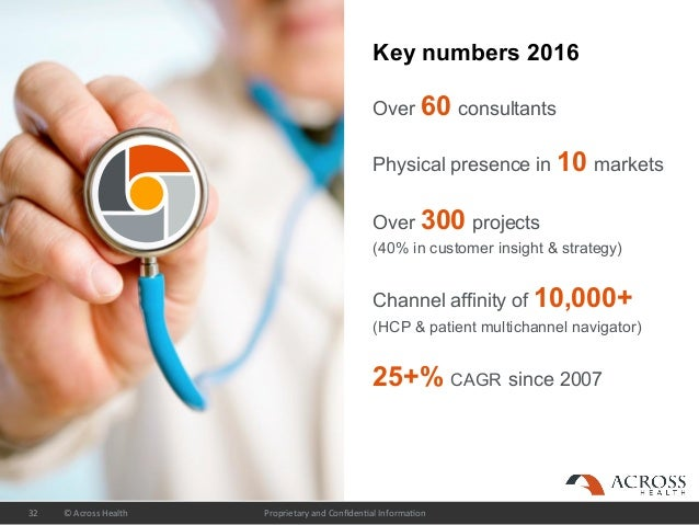 ProprietaryandConfiden/alInforma/on©AcrossHealth32 Key numbers 2016 Over 60 consultants Physical presence in 10 m...