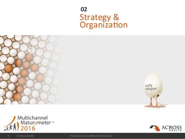ProprietaryandConfiden/alInforma/on©AcrossHealth6 02 Strategy& Organiza/on