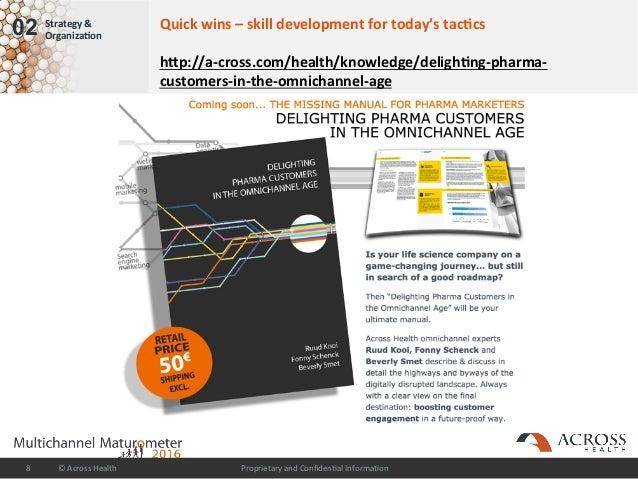 ProprietaryandConfiden/alInforma/on©AcrossHealth8 02 Strategy& Organiza#on Quickwins–skilldevelopmentfor...