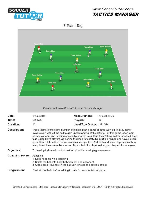 SOCCER  Date:  Time:  Duration:   Description:   Objective:   Coaching Points:   Progression:       www.  SoccerTutor.  co...