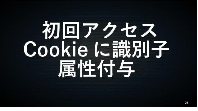 26 初回アクセス Cookie に識別子 属性付与