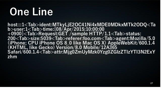 27 host:::1<Tab>ident:MTkyLjE2OC41Ni4xMDE0MDkxMTk2ODQ<Ta b>user:1<Tab>time:[08/Apr/2015:10:00:00 +0900]<Tab>Request:GET /s...
