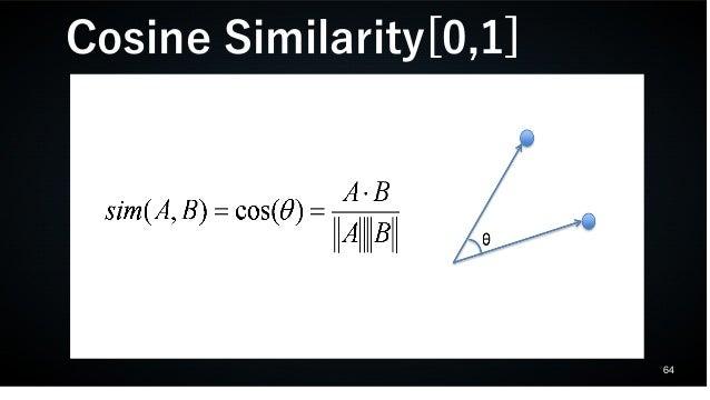 64 Cosine Similarity[0,1]
