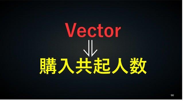 66 Vector ⇓ 購入共起人数