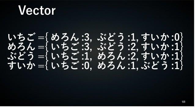 68 Vector いちご ={ めろん :3, ぶどう :1, すいか :0} めろん ={ いちご :3, ぶどう :2, すいか :1} ぶどう ={ いちご :1, めろん :2, すいか :1} すいか ={ いちご :0, めろん ...