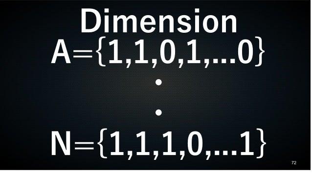 72 Dimension A={1,1,0,1,...0} ・ ・ N={1,1,1,0,...1}