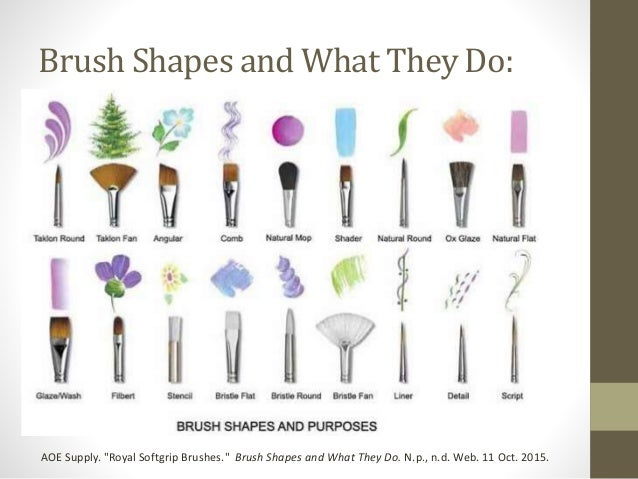 Make Own Paint Brushes