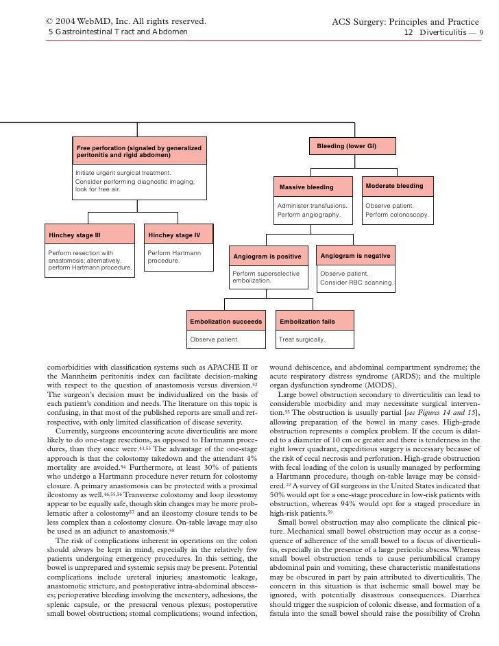 snm procedure guideline for general imaging