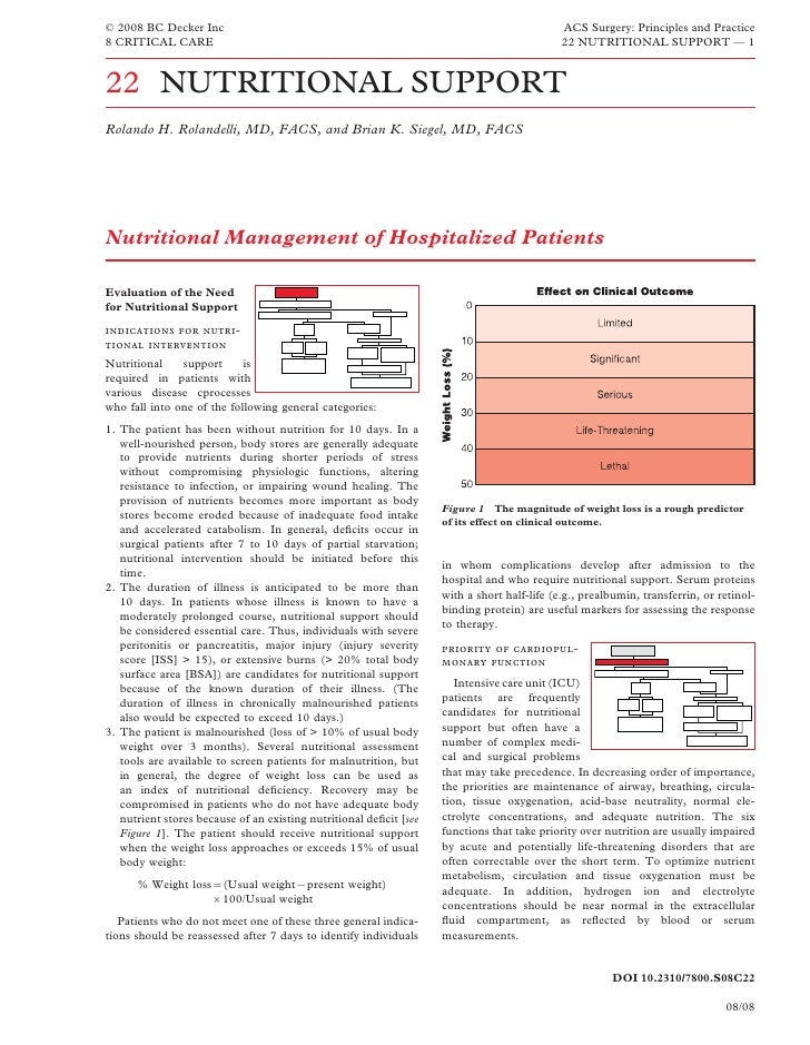 © 2008 BC Decker Inc                                                                         ACS Surgery: Principles and P...