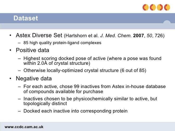 Dataset <ul><li>Astex Diverse Set  (Hartshorn et al.  J. Med. Chem.   2007 ,  50 , 726) </li></ul><ul><ul><li>85 high qual...