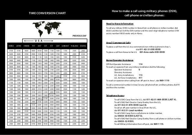 ACS Area I Telephone Book 2013