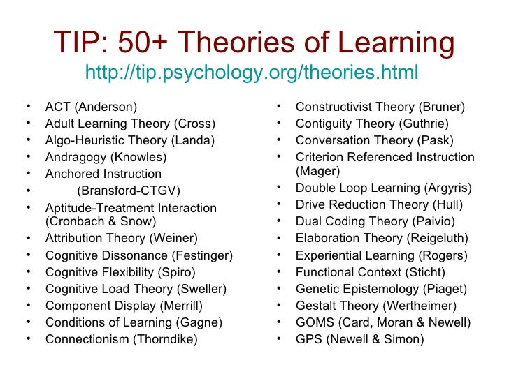 visualization and theories of learning in education