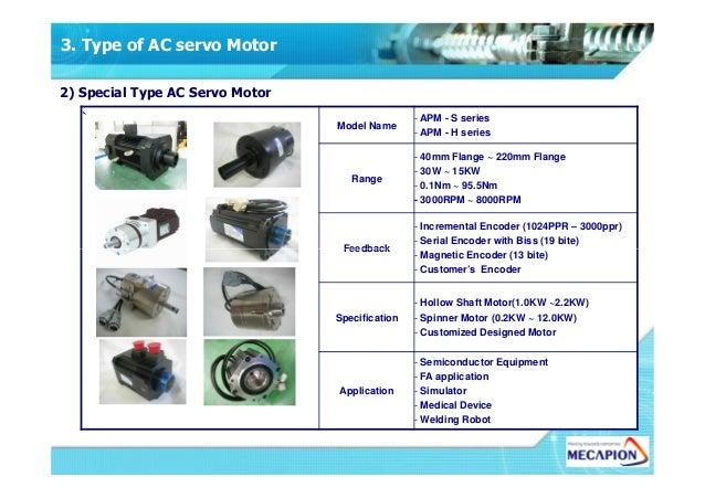 Ac servo motor for Types of servo motor