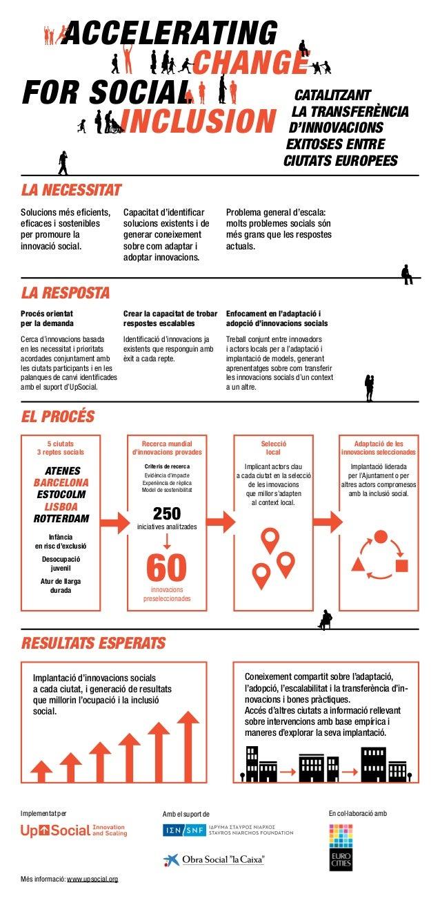 CATALITZANT LA TRANSFERÈNCIA D'INNOVACIONS EXITOSES ENTRE CIUTATS EUROPEES LA NECESSITAT LA RESPOSTA EL PROCÉS RESULTATS E...
