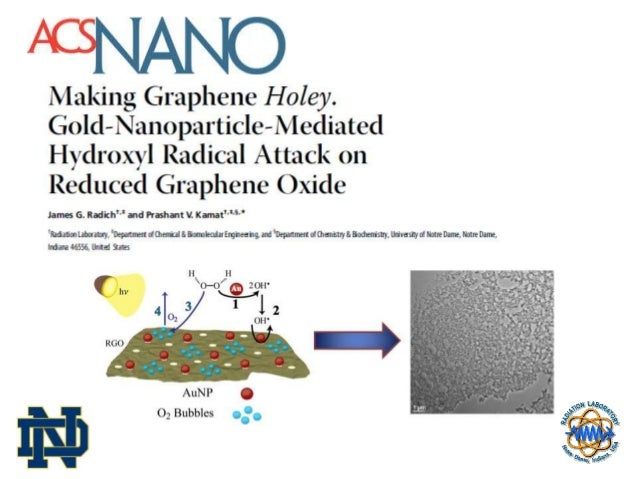 Motivation•Develop solution-based synthesis for porous graphenemorphology, i.e. Holey Graphene or oxidized reduced graphen...
