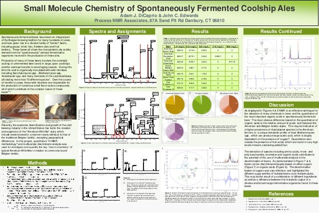 Small Molecule Chemistry of Spontaneously Fermented Coolship Ales Adam J. DiCaprio & John C. Edwards Process NMR Associate...