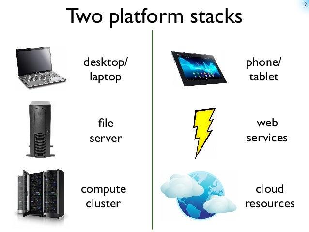 Mobile+Cloud: a viable replacement for desktop cheminformatics? Slide 2