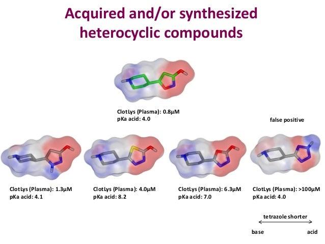 Easiest to synthesise heterocycle
