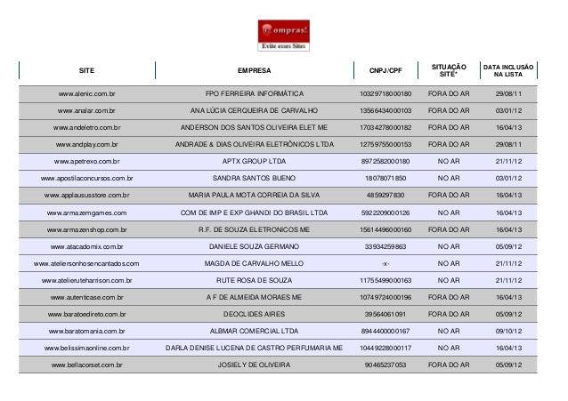 SITE EMPRESA CNPJ/CPFFPO FERREIRA INFORMÁTICA 10329718000180 FORA DO AR 29/08/11ANA LÚCIA CERQUEIRA DE CARVALHO 1356643400...