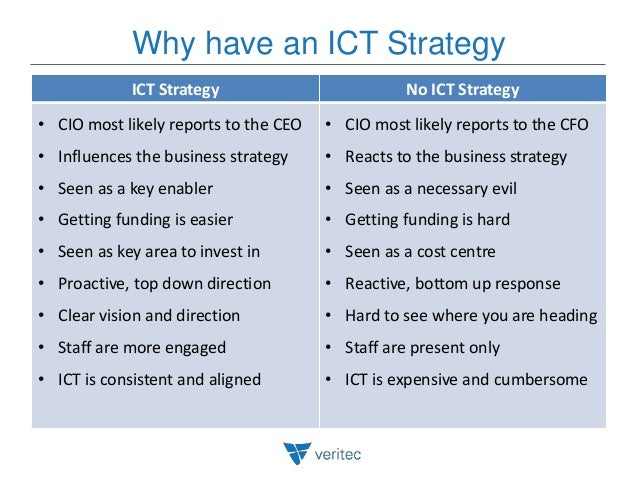 ict strategy 3 ref: st0001 1 executive summary 11 purpose of the ict strategy the purpose of company x ict strategy is to: present the ict vision for company x.