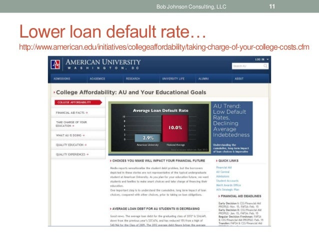 Lower loan default rate… http://www.american.edu/initiatives/collegeaffordability/taking-charge-of-your-college-costs.cfm ...