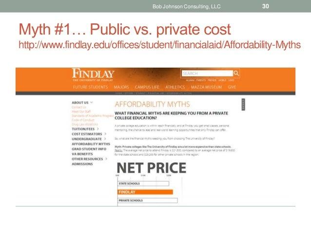 Myth #1… Public vs. private cost http://www.findlay.edu/offices/student/financialaid/Affordability-Myths Bob Johnson Consu...