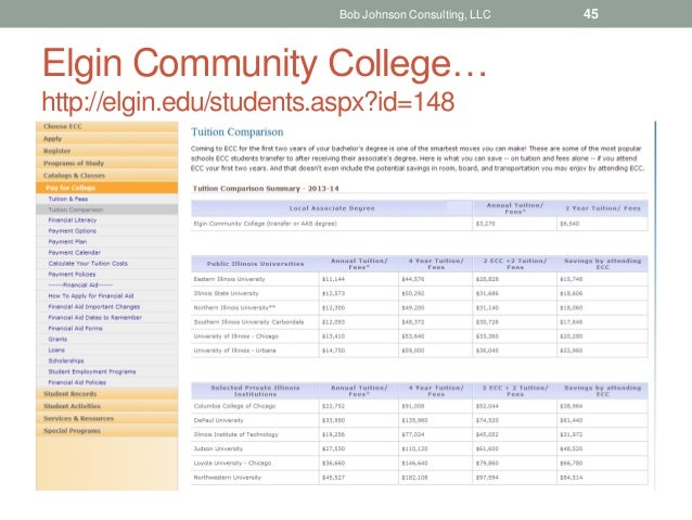 Elgin Community College… http://elgin.edu/students.aspx?id=148 Bob Johnson Consulting, LLC 45