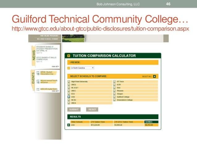 Guilford Technical Community College… http://www.gtcc.edu/about-gtcc/public-disclosures/tuition-comparison.aspx Bob Johnso...