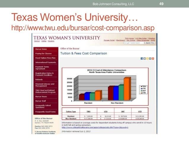 Texas Women's University… http://www.twu.edu/bursar/cost-comparison.asp Bob Johnson Consulting, LLC 49
