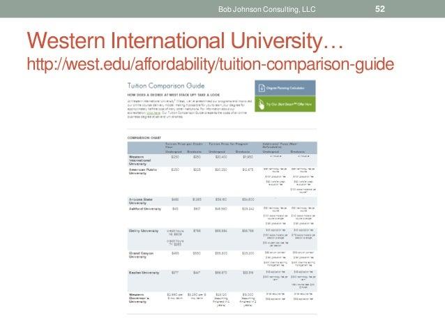 Western International University… http://west.edu/affordability/tuition-comparison-guide Bob Johnson Consulting, LLC 52