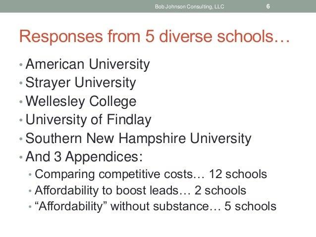 Responses from 5 diverse schools… • American University • Strayer University • Wellesley College • University of Findlay •...
