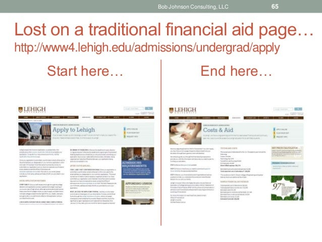 Lost on a traditional financial aid page… http://www4.lehigh.edu/admissions/undergrad/apply Start here… End here… Bob John...
