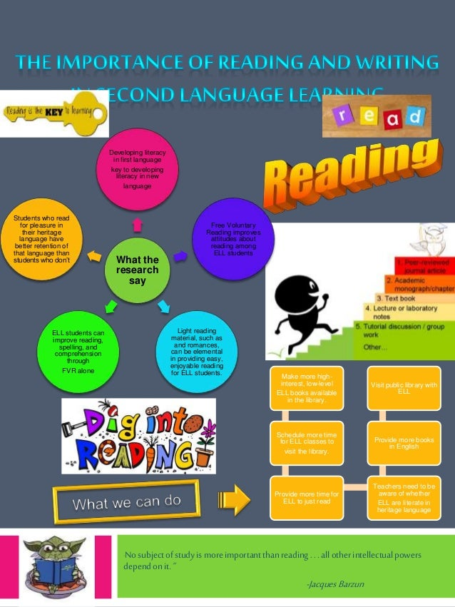 importance of reading and writing The home of the center on english learning and achievement writing and reading , processes and interplay of reading and writing remain important.