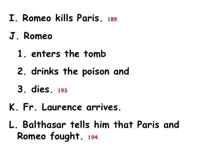 Romeo & Juliet Act 5 Outline