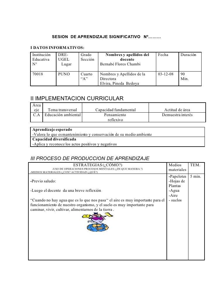 SESION DE APRENDIZAJE SIGNIFICATIVO Nº………  I DATOS INFORMATIVOS:  Institución     DRE-         Grado          Nombres y ap...